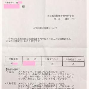 【小論文A】ティエラシエロ受講生の実力【人物考査A】