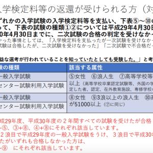(重要!!締切は9/20)東京医科大学の不正入試による受験料返還について