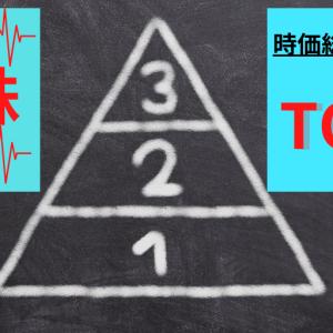 タイ株:時価総額ランキングTOP50大発表!最強の企業はどこだ?