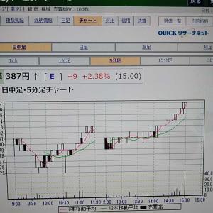 7123円の利益