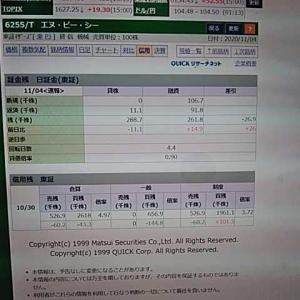 今日の結果5239円ぐらい、空売りもしました。