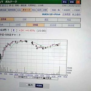 1万円以上の利益❤️