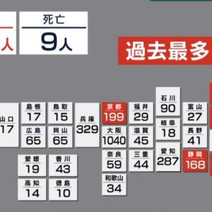 東京の感染者数が「2週間後に1万人を超える」という専門家の予想