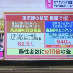 東京都、無症状の隠れ陽性者がいかに多いか