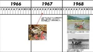 ダイキン・ヤンマーの田植機1965-1973年までの年表