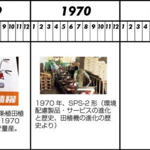 田植機考古学:田植機年表1968-1975年、ダイキン・ヤンマー-クボタ-イセキ比較