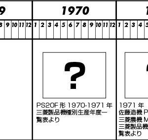 田植機考古学:三菱田植機年表1968-1975とダイキン・ヤンマー/イセキ/クボタ年表比較