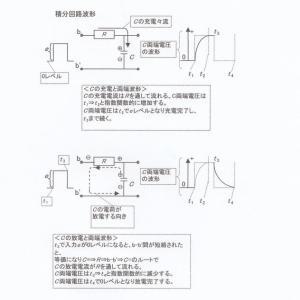 電験三種(波形)積分波形