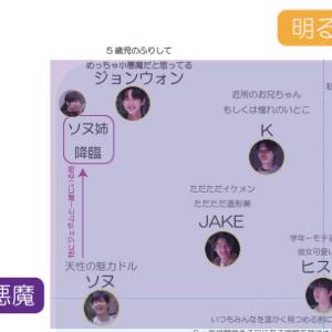 I-LANDメンバー 勝手に特性分布図【明るい×小悪魔】属性メンバーを勝手に解説!