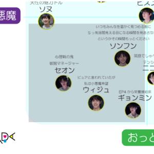 I-LANDメンバー 勝手に特性分布図 【おっとり✕小悪魔】属性メンバーを勝手に解説!