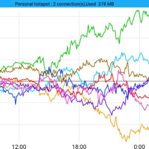 2020-12-04 リスクオンのドル売り継続