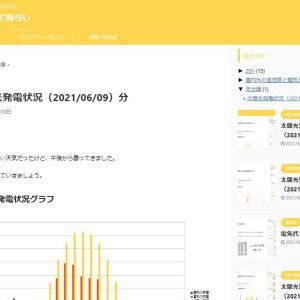 太陽光発電状況(2021/06/09)分
