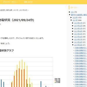 太陽光発電状況(2021/09/24分)