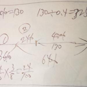 相当算を解くコツ5つはこれ!「残りの1/?を使って」系は、「(全体-初日)×二日目以降に使った割合」―「中学受験+塾なし」の勉強法!