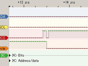 I2C学習 - 4-4-8 --- CS信号観察→一部改善