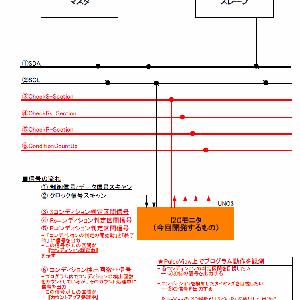 I2C学習 - 4-5-4 --- 波形デバッグ設計(+コード例)