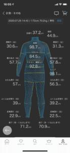 ダイエット開始前、BeforeのZOZOSUIT計測結果