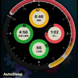 睡眠時間の確保で体調の問題がほぼ解決する説