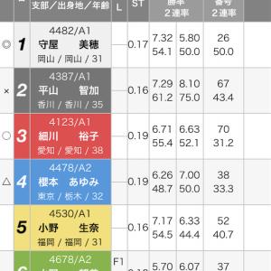 レディースチャンピオン優勝戦!!