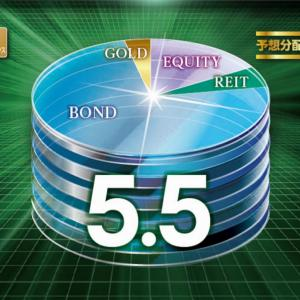 グローバル5.5倍バランスファンド(予想分配金提示型)の評価は?