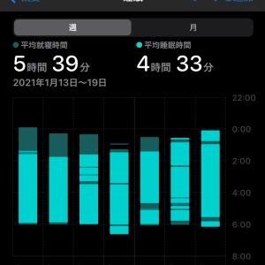 AppleWatchで睡眠時間を記録した結果