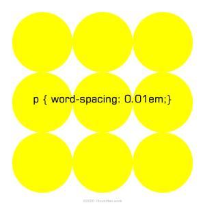 word-spacing プロパティ