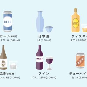 自分の酔っぱらっている姿は気持ちが悪い【お酒の教訓として残すブログ】