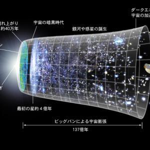 宇宙は「膨張」している