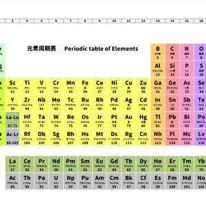 元素は宇宙で作られた