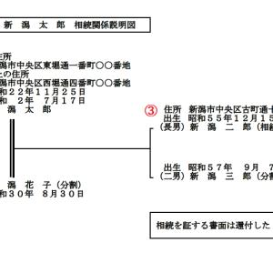 相続関係説明図とは【サンプルあり】新潟市中央区司法書士事務所