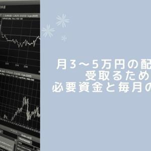 月3~5万円の配当金を受取るための必要資金と毎月の貯金額