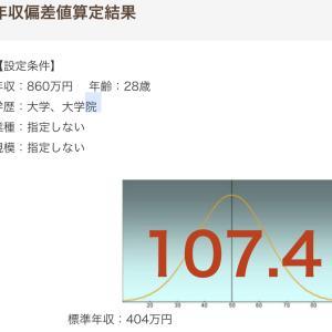 【監査法人】リアルな年収事情について【1000万円超えはいつ?】