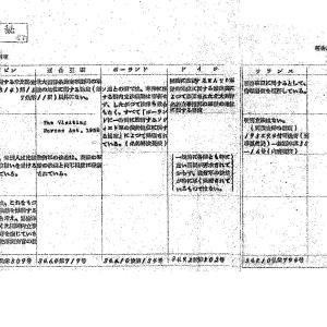 駐留友好国軍隊の保護に関する国内立法調査の件