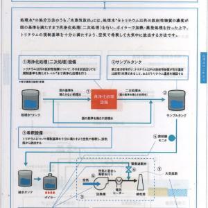 廃炉資料館、処理水その3