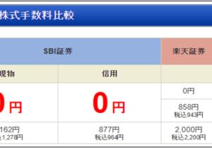 SBI証券が100万円まで手数料ゼロに!でも一番安いのは・・・
