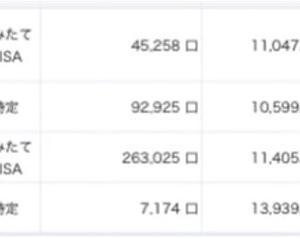 【2020/11/22】資産状況(+9.6万)