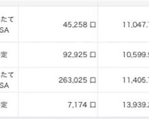 【2020/11/30】資産状況(+11.5万)