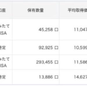 【2020/12/5】資産状況(+12.9万)