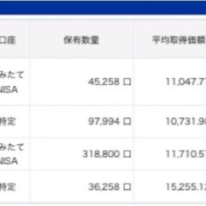 【2021/1/16】資産状況(+16.6万)
