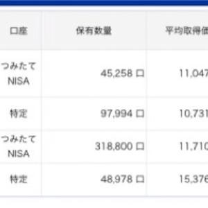 【2021/1/25】資産状況(+19.6万)