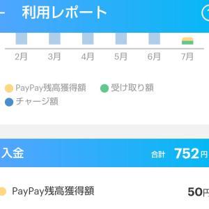 【節約】ズボラでもできる!!!50円を手に入れた方法