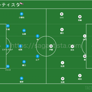 編集長が分析!サガン鳥栖vs横浜FC戦レビュー|J1リーグ第9節2021年4月11日