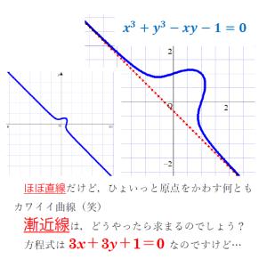 ぽっこりカワイイ曲線の漸近線を求めるのは楽ではない