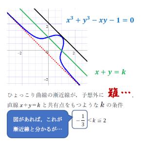 ぽっこりカワイイ曲線の漸近線を求めるのは楽ではない ②