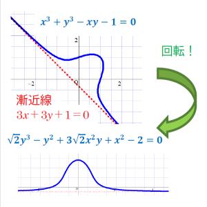 ぽっこりカワイイ曲線の漸近線を求めるのは楽ではない ③