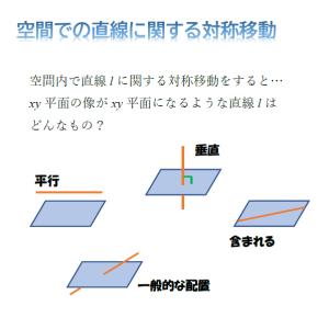 空間で直線に関する対称移動をしてみる