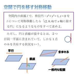 空間での直線に関する対称移動で,円を円にうつす!