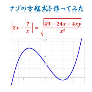 2次方程式の解の公式を,3次方程式で使ったら・・・?