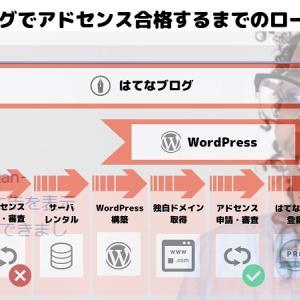はてなブログでアドセンス合格するために実際にやった力技(費用は200~800円くらい)