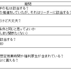転職活動における求人票